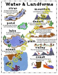 """Valley clipart source water Posters & 20"""" All"""
