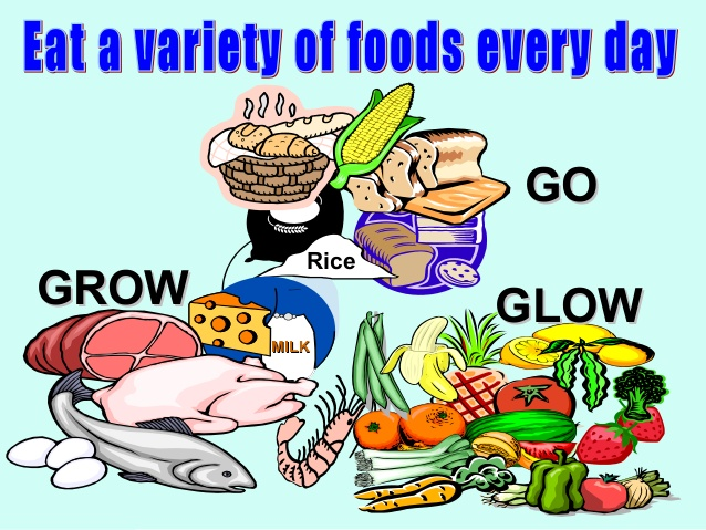 Vegetable clipart glow Collection and sub modyul foods