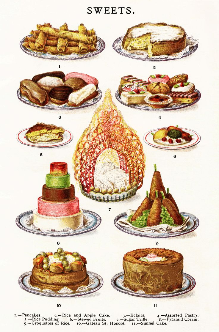 Victorian clipart vintage recipe Pin more victorian on on