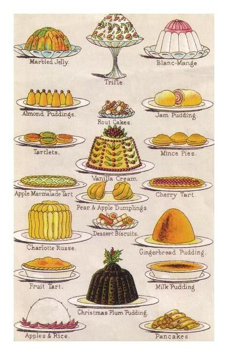 Victorian clipart vintage recipe 215 images Cookery about Edwardian