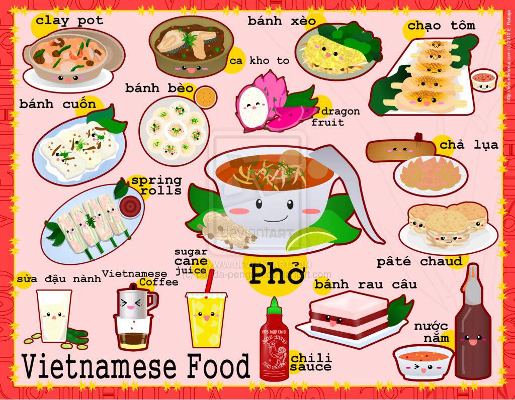Vietnam clipart pho Vietnamese #food food #anime anime