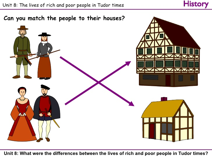 Viking clipart tudors  Poor Rich 9 Tudor