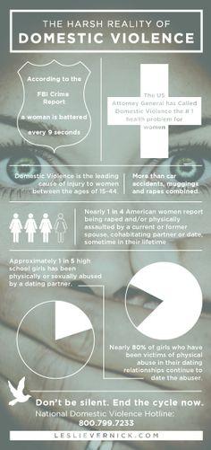 Violence clipart harsh Visit Domestic Violence Violence to