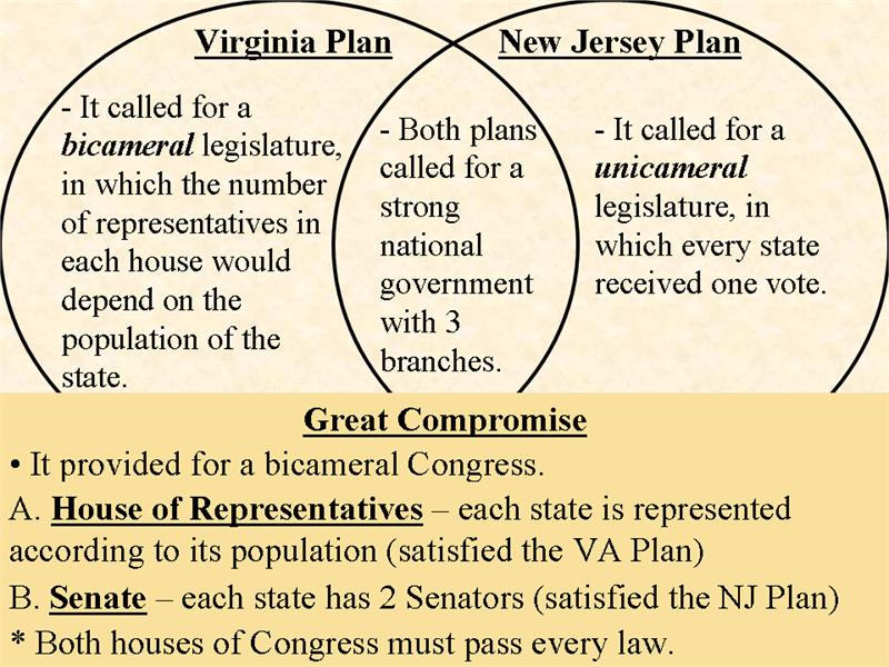 Virginia clipart Virginia Plan Clipart Clipart com Virginia clipartsgram Virginia