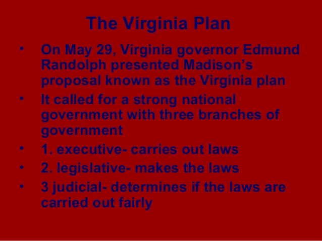 Virginia clipart Virginia Plan Clipart 42 Virginia The Creating The