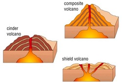 Volcano clipart cinder The with (& layers gentle