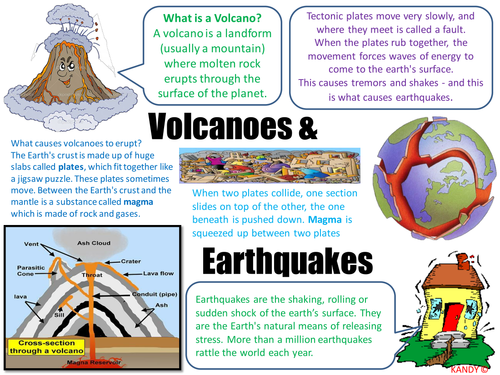 Earthquake clipart volcano By by Teaching  &