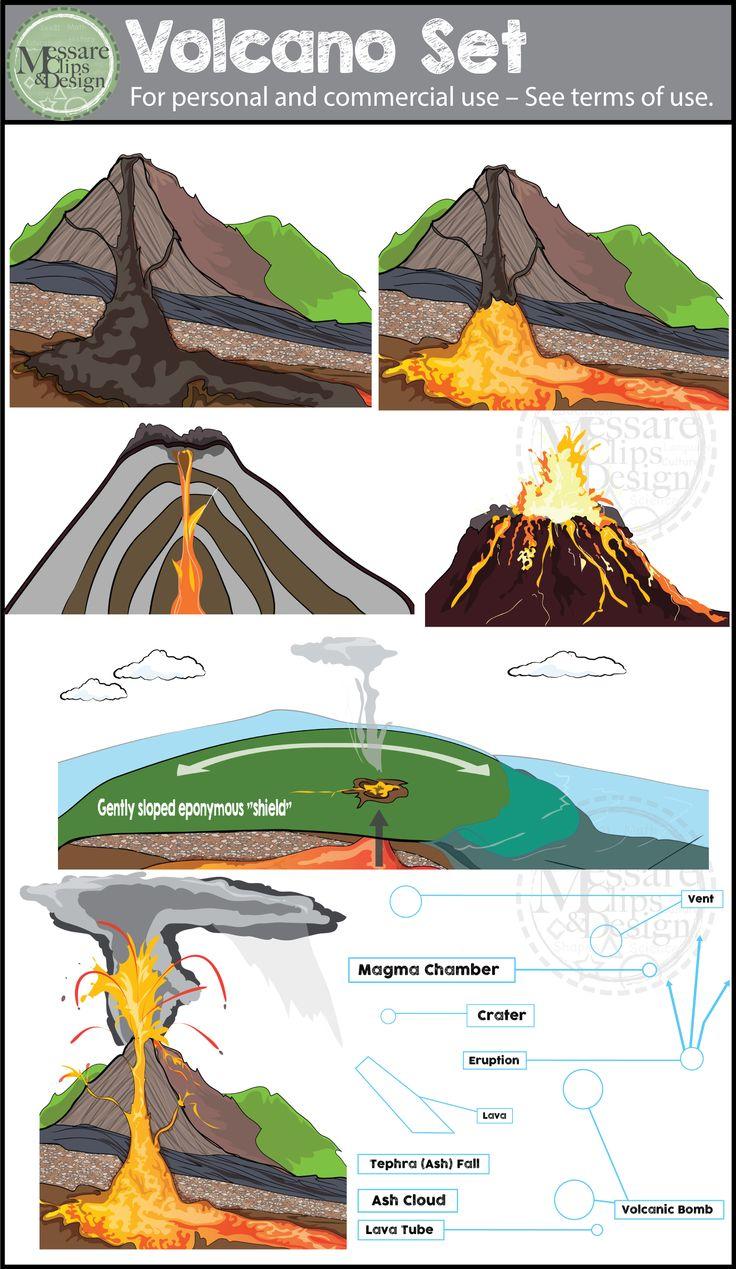 Volcano clipart high re  Volcano Best template Set