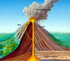 Volcano clipart scientist Clipart Volcano Find Parts Art