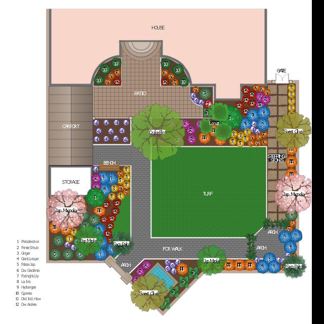 Walkway clipart stone path Garden and Design walkways layout