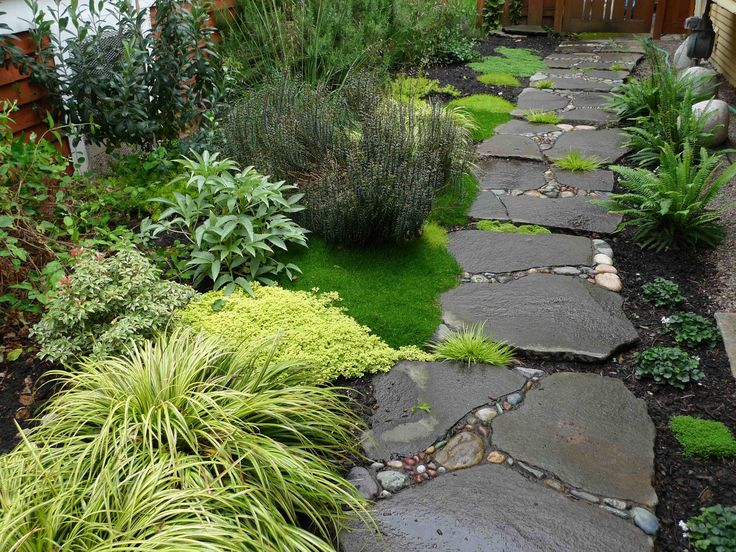Walkway clipart stone path Path and about gaps increasing