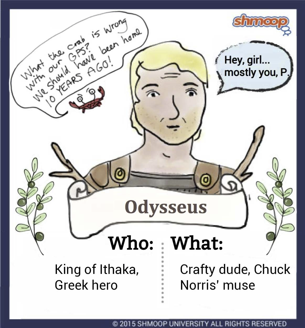 Zeus clipart odysseus The Odyssey Odysseus in Character