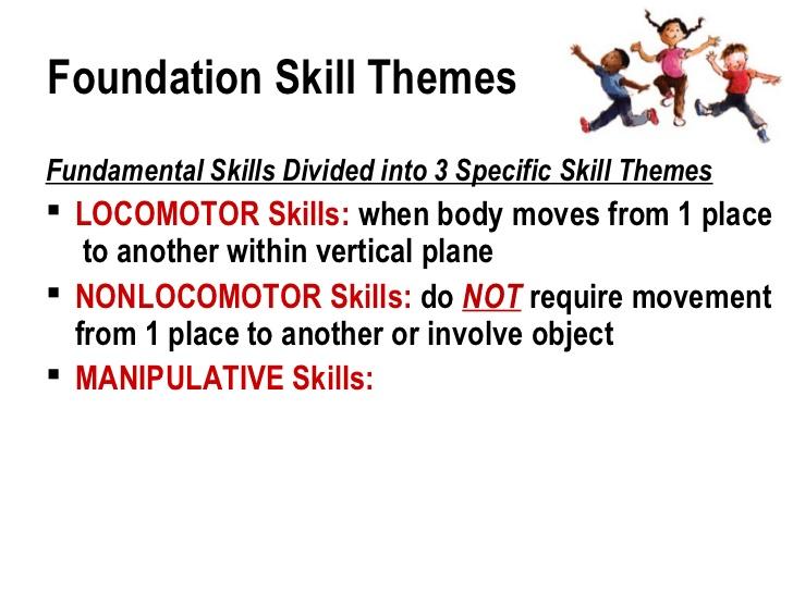 Football clipart locomotor movement  Skills; Skills 4 manipulative