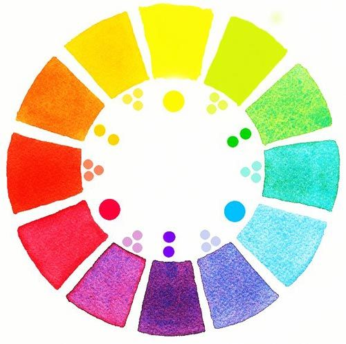Water Color clipart painter tool About on Tools Palettes images