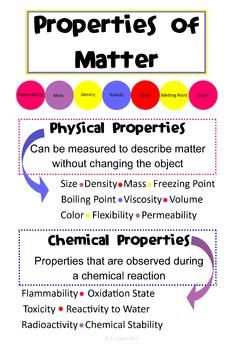 Waterdrop clipart physical property #4
