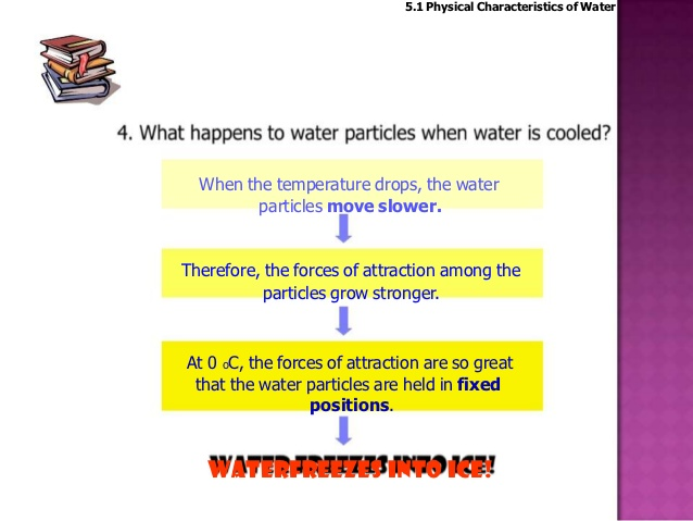 Waterdrop clipart physical property #10