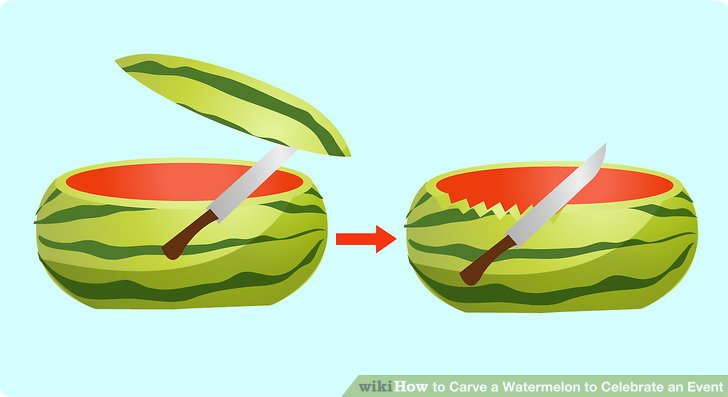 Watermelon clipart oblong To a Steps about to