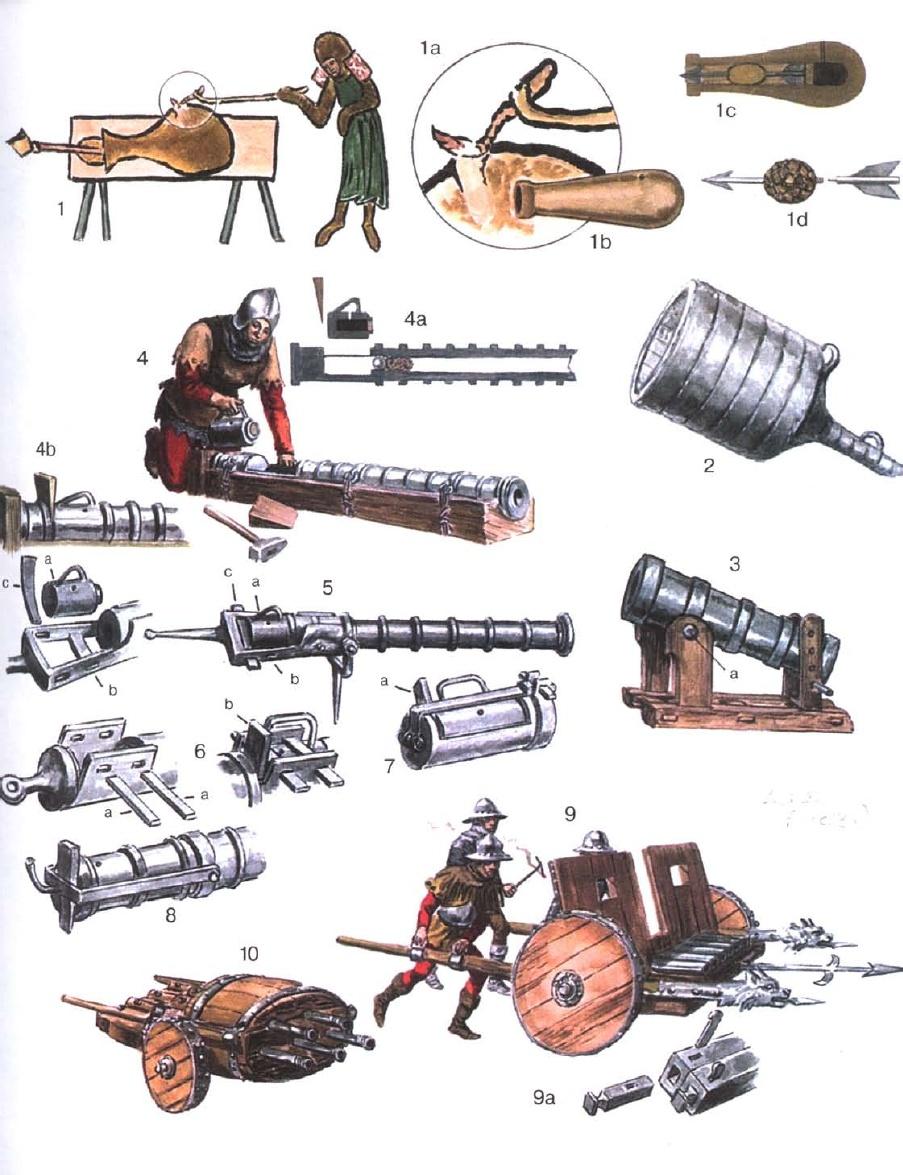 Weapon clipart renaissance Pinterest Renaissance & Medieval Medieval
