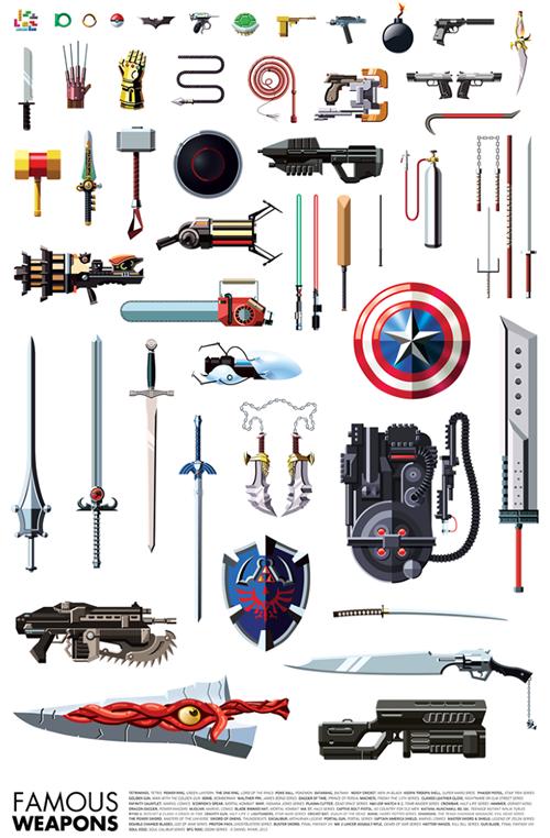 Weapon clipart thor Captain Thor's Weapon Batarangs Choose