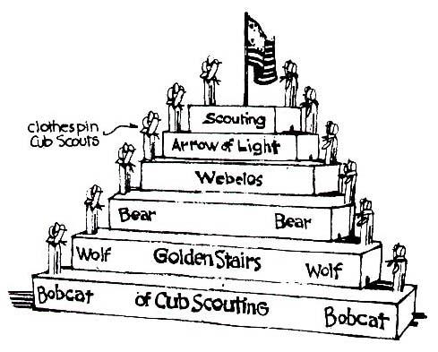 White Wolf clipart cub scout Cub scout Scout clipart cub