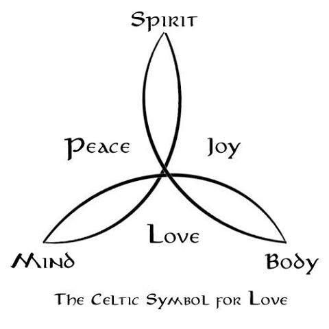 Wiccan clipart simple Library Wiccan on Symbols Art