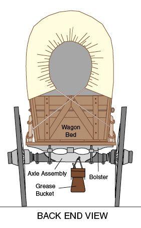 Wild West clipart pioneer wagon #13