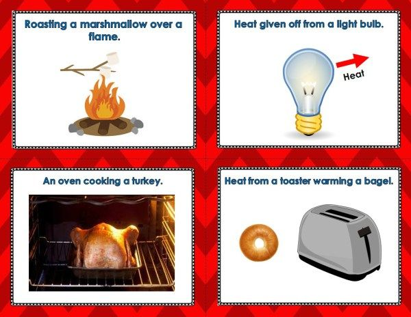 Wilderness clipart conduction Cards Conduction 24 conduction convection