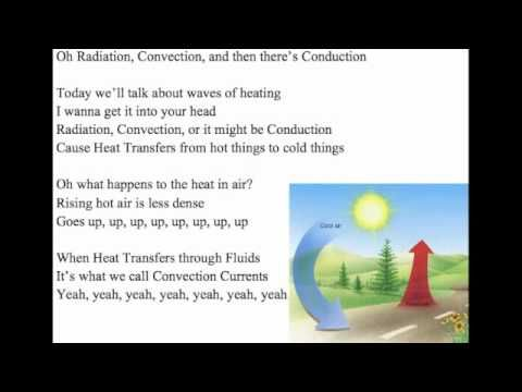 Wilderness clipart heat radiation Heating video  Here Conduction