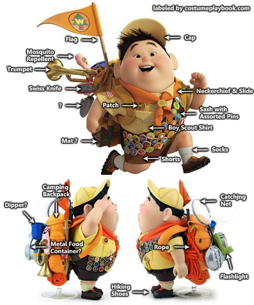 Wilderness clipart movie Costume  Wilderness Explorer badges