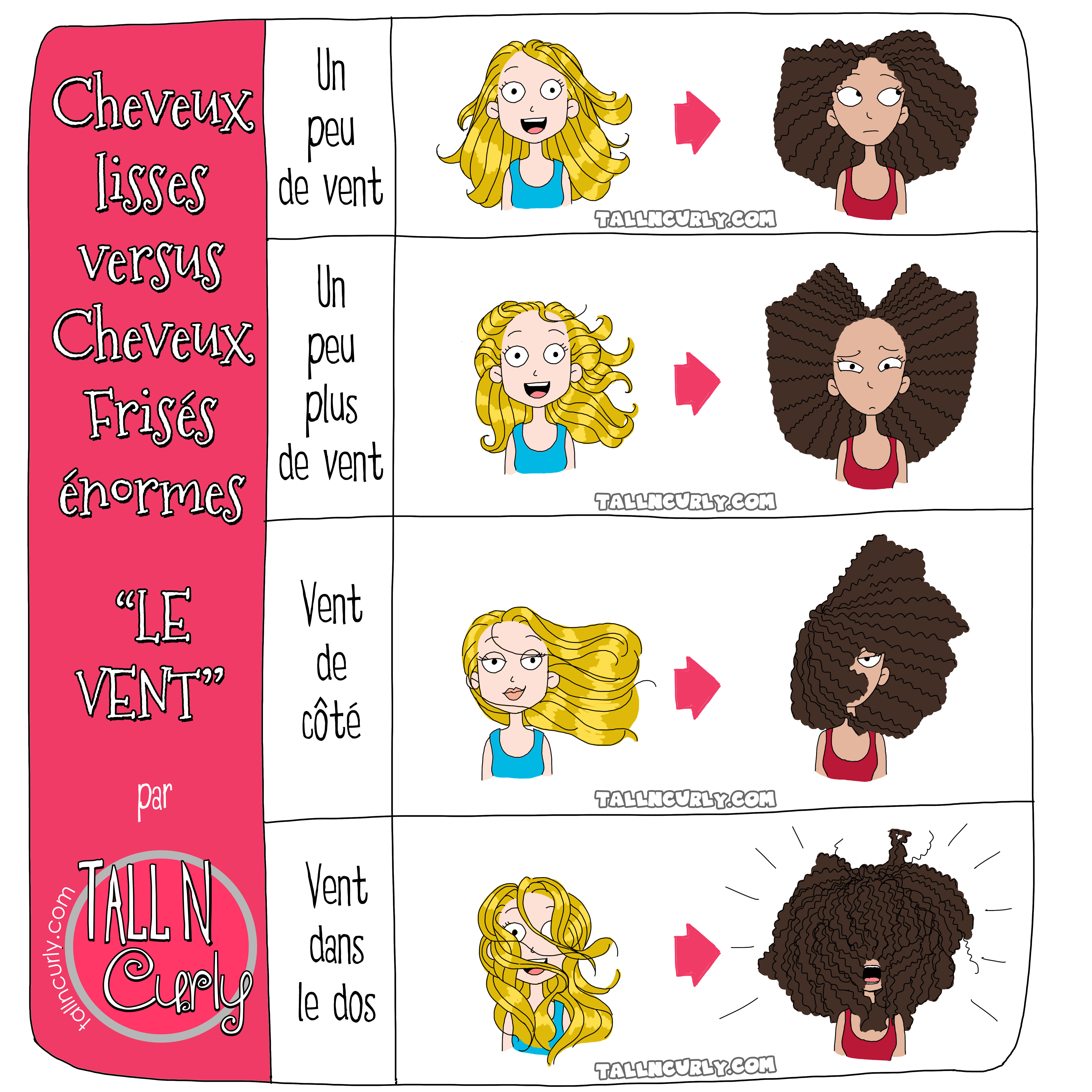 Wind clipart curly Curly™ Wind Tall The sp