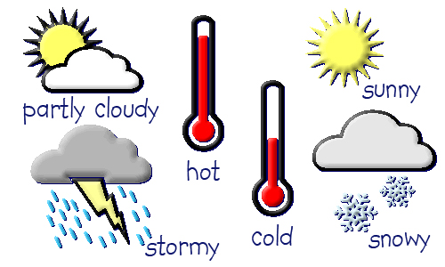 Wind clipart kind weather (General) Preschool Theme for for