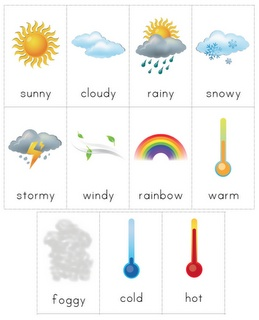 Wind clipart kind weather Pinterest Garden: #science Helpful Best
