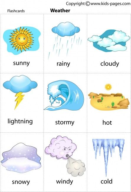 Wind clipart kind weather Best for DuBois ideas Pinterest