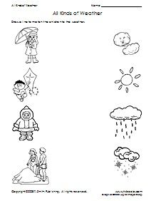 Wind clipart kind weather 25+ matching you Pinterest weather