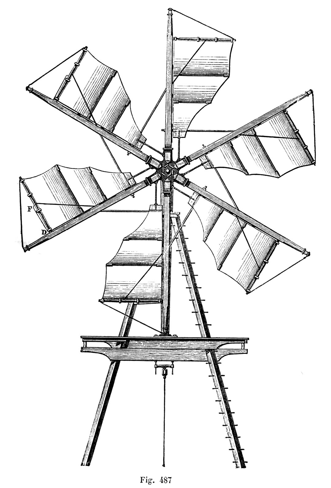 Windmill clipart paper windmill The Clip and Art Propellers