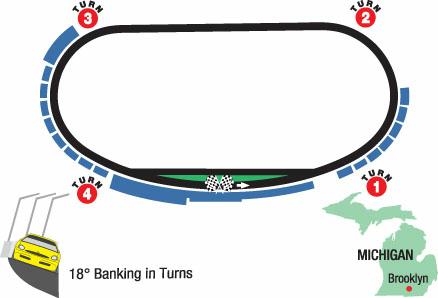 Horse Racing clipart speedway #8