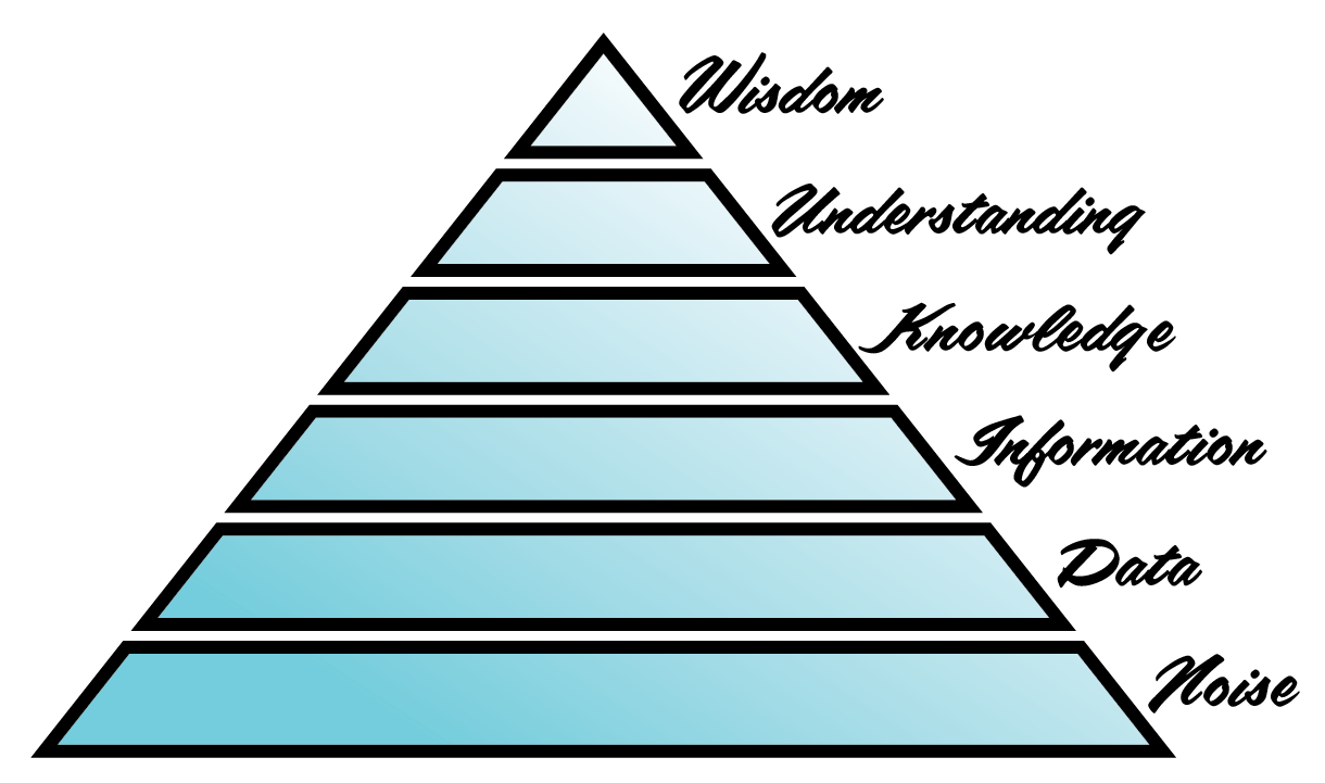Wisdom clipart knowledge These Information You Is Spaces