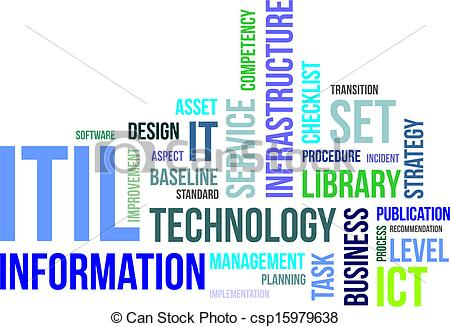Word clipart ict Word itil  related itil