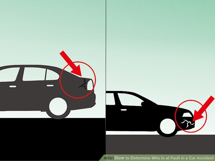 Crash clipart fault Car titled Accident at Accident: