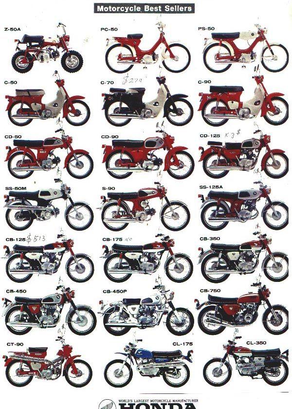 Bike clipart honda motorcycle Vintage on Best Honda 25+