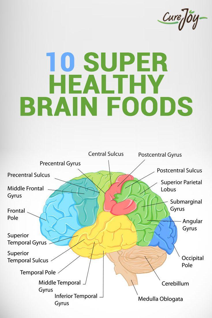 Zen clipart healthy brain #7