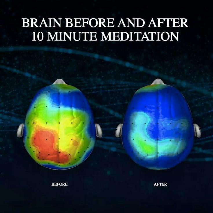 Zen clipart healthy brain #9