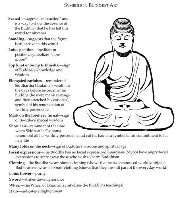 Zen clipart spiritual health Find on Pinterest best on