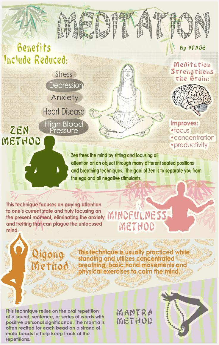 Zen clipart spiritual health Find Spiritual on best on