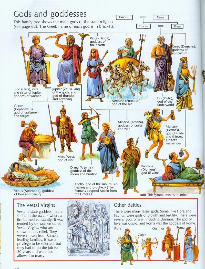 Zeus clipart roman god Gods Legends  Goddesses Legends