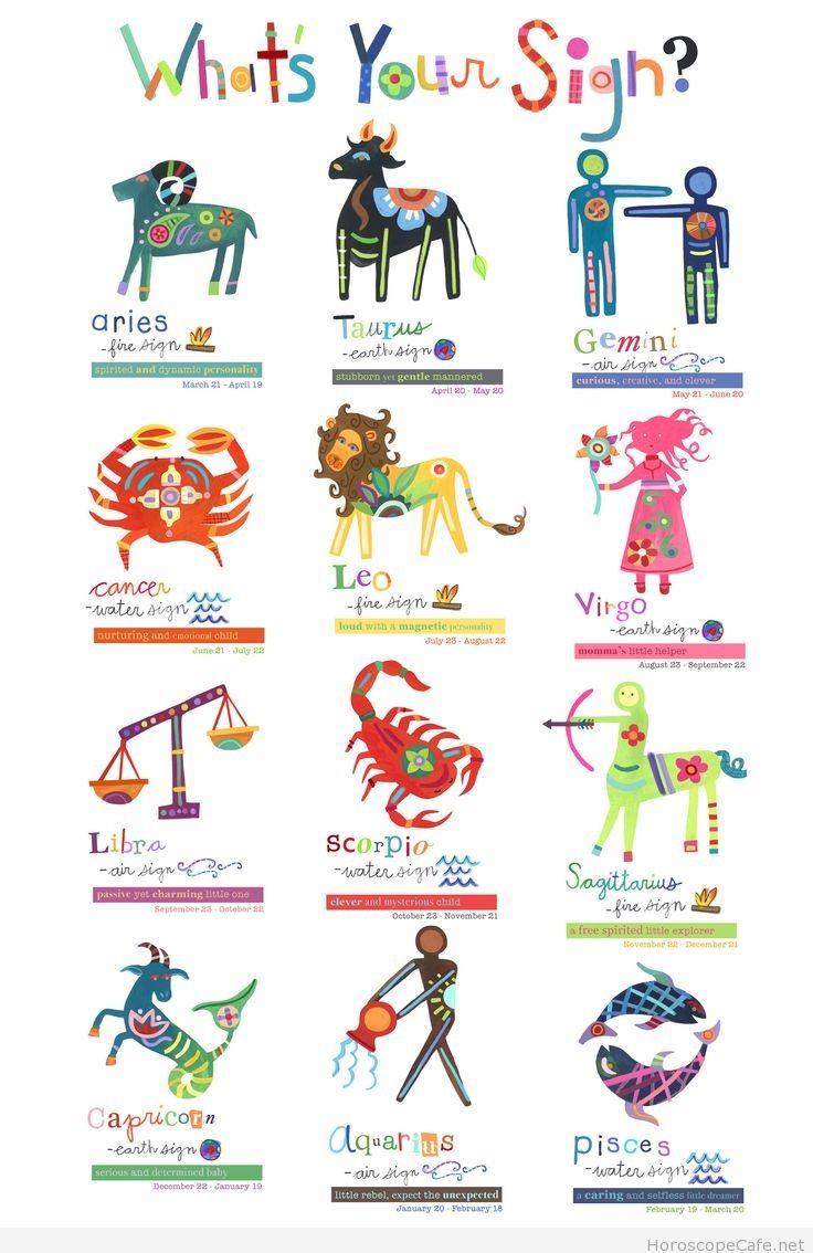 Zodiac clipart astrological sign Sign more! Signs Pinterest and