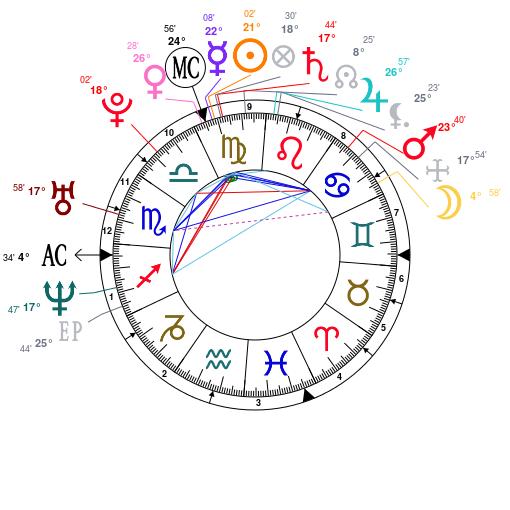 Zodiac clipart september 14 Olic Horoscope Ivica of