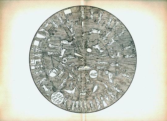 Zodiac clipart vintage High illustration Star Natural Chart