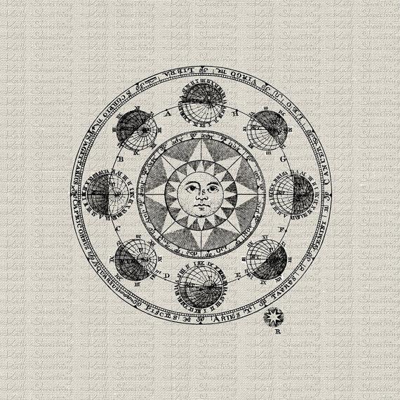 Zodiac clipart vintage Illustration Transfer Astronomy Sun Astrology
