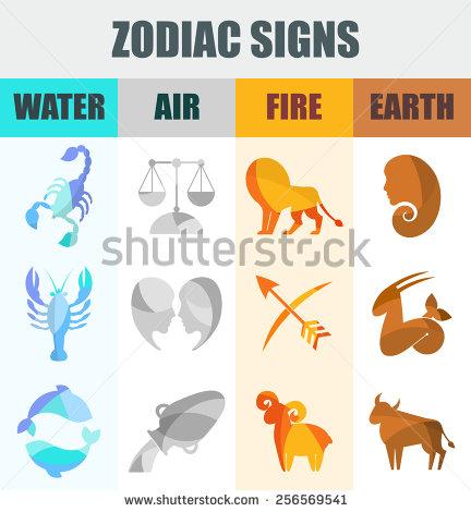 Zodiac clipart fire Air  Air Water Earth